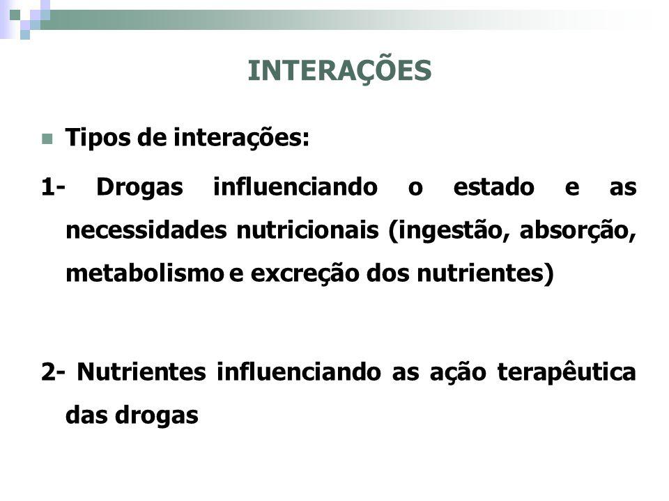 INTERAÇÕES Tipos de interações: