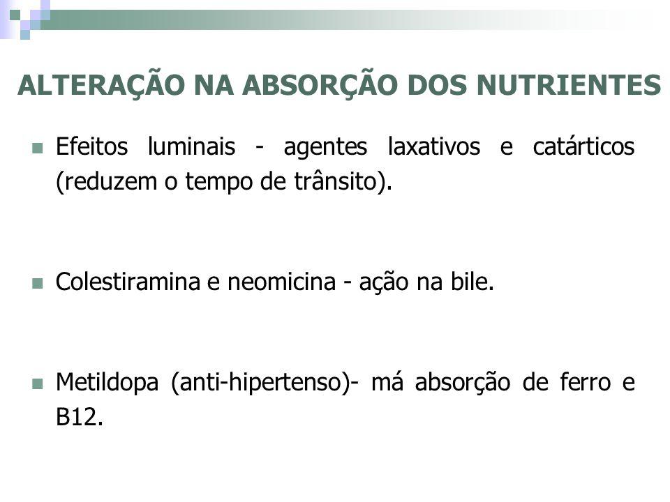 ALTERAÇÃO NA ABSORÇÃO DOS NUTRIENTES