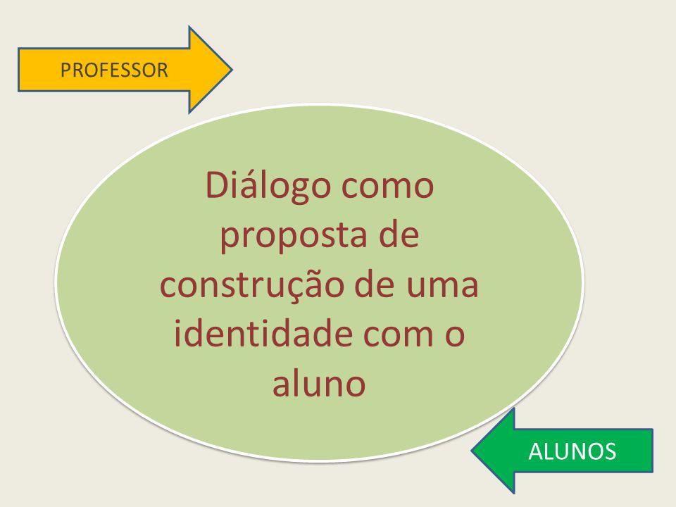 Diálogo como proposta de construção de uma identidade com o aluno