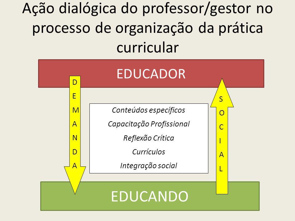 Ação dialógica do professor/gestor no processo de organização da prática curricular
