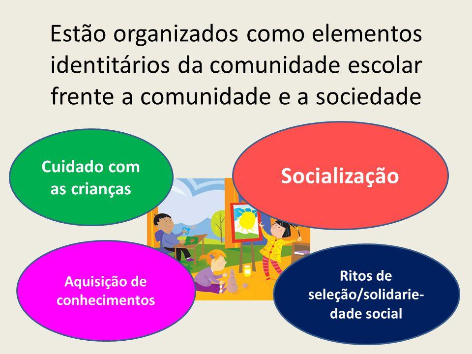 Estão organizados como elementos identitários da comunidade escolar frente a comunidade e a sociedade