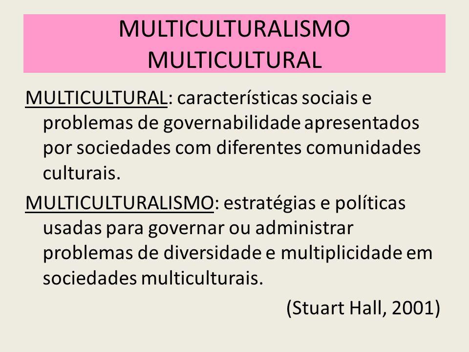 MULTICULTURALISMO MULTICULTURAL