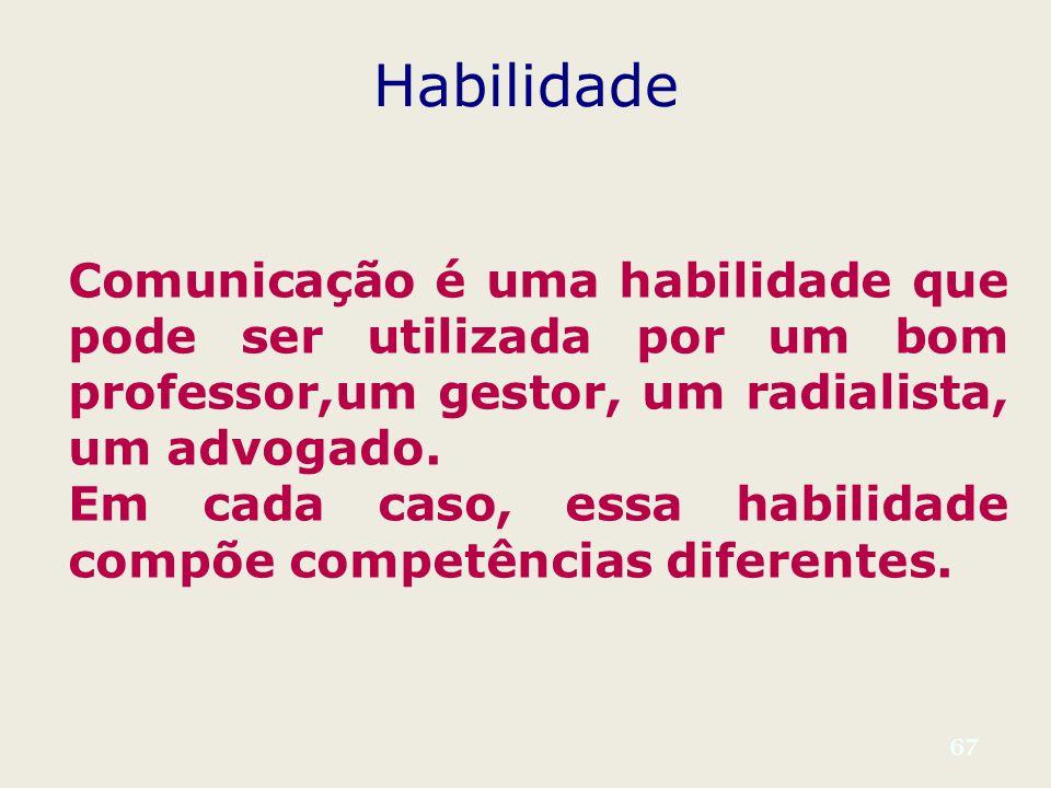 Habilidade Comunicação é uma habilidade que pode ser utilizada por um bom professor,um gestor, um radialista, um advogado.
