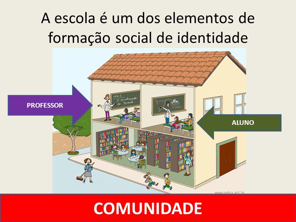 A escola é um dos elementos de formação social de identidade