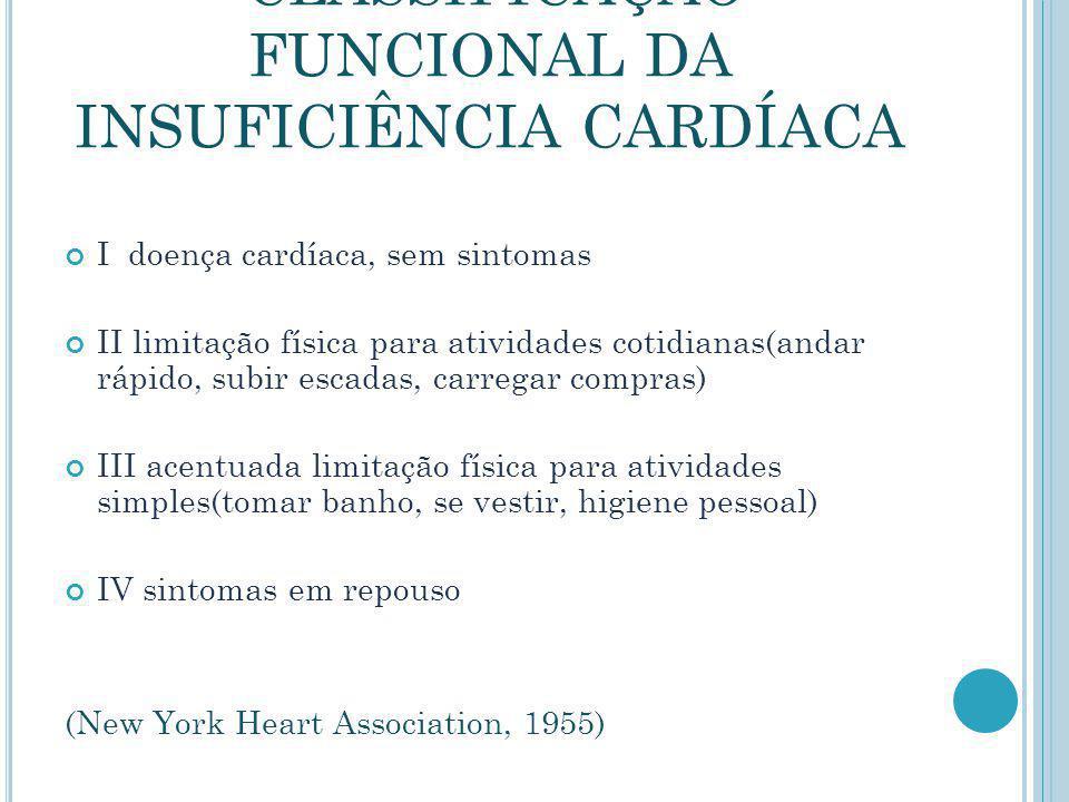 CLASSIFICAÇÃO FUNCIONAL DA INSUFICIÊNCIA CARDÍACA