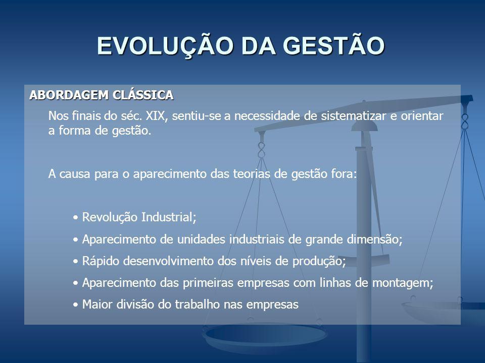 EVOLUÇÃO DA GESTÃO ABORDAGEM CLÁSSICA