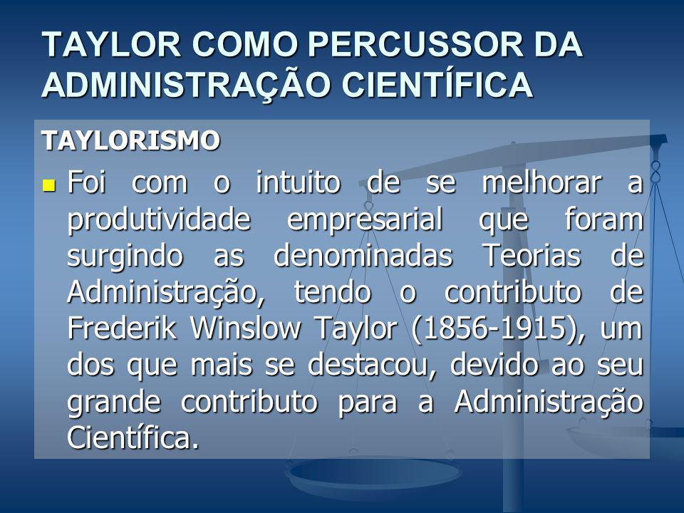 TAYLOR COMO PERCUSSOR DA ADMINISTRAÇÃO CIENTÍFICA