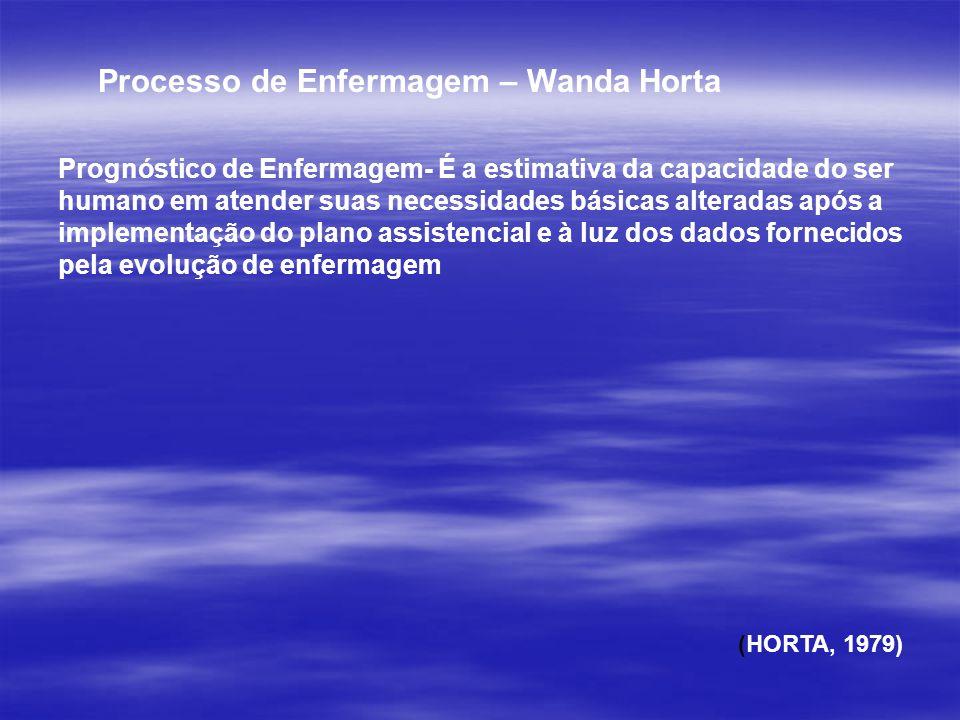 Processo de Enfermagem – Wanda Horta