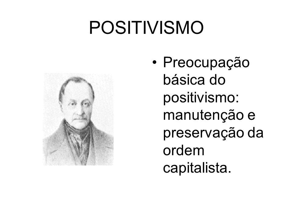 POSITIVISMO Preocupação básica do positivismo: manutenção e preservação da ordem capitalista.