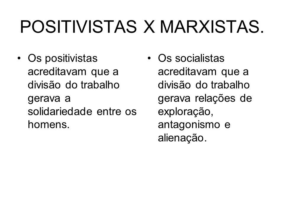 POSITIVISTAS X MARXISTAS.