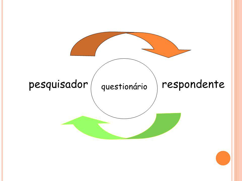 pesquisador respondente questionário
