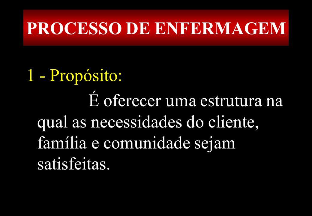 PROCESSO DE ENFERMAGEM