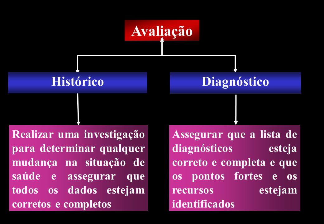 Prof MS Creto Valdivino e Silva