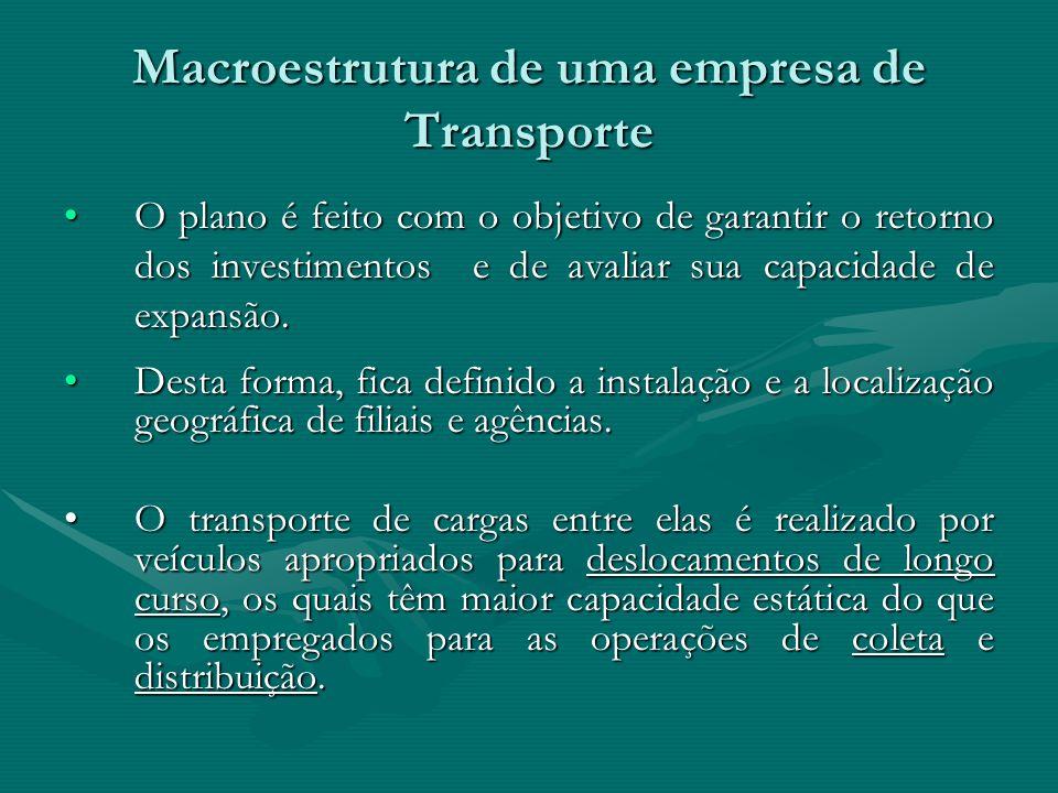 Macroestrutura de uma empresa de Transporte