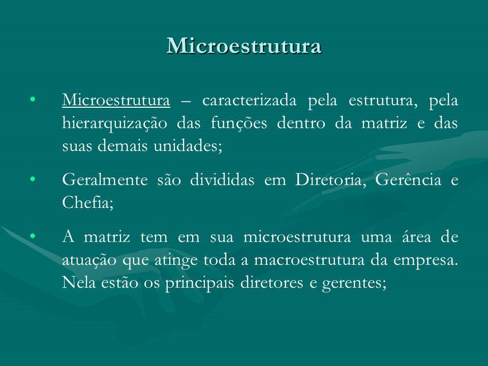Microestrutura Microestrutura – caracterizada pela estrutura, pela hierarquização das funções dentro da matriz e das suas demais unidades;