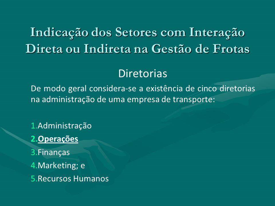 Indicação dos Setores com Interação Direta ou Indireta na Gestão de Frotas