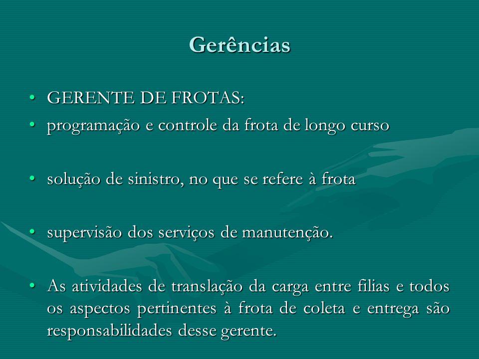 Gerências GERENTE DE FROTAS: