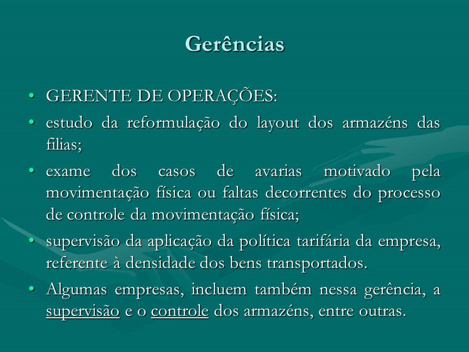 Gerências GERENTE DE OPERAÇÕES: