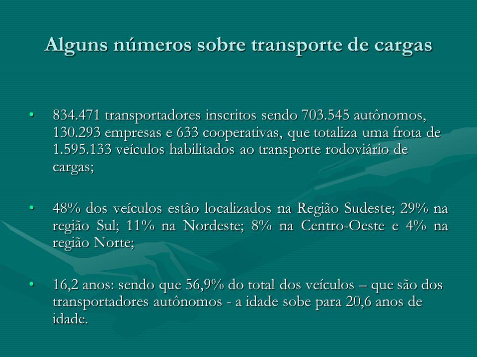 Alguns números sobre transporte de cargas