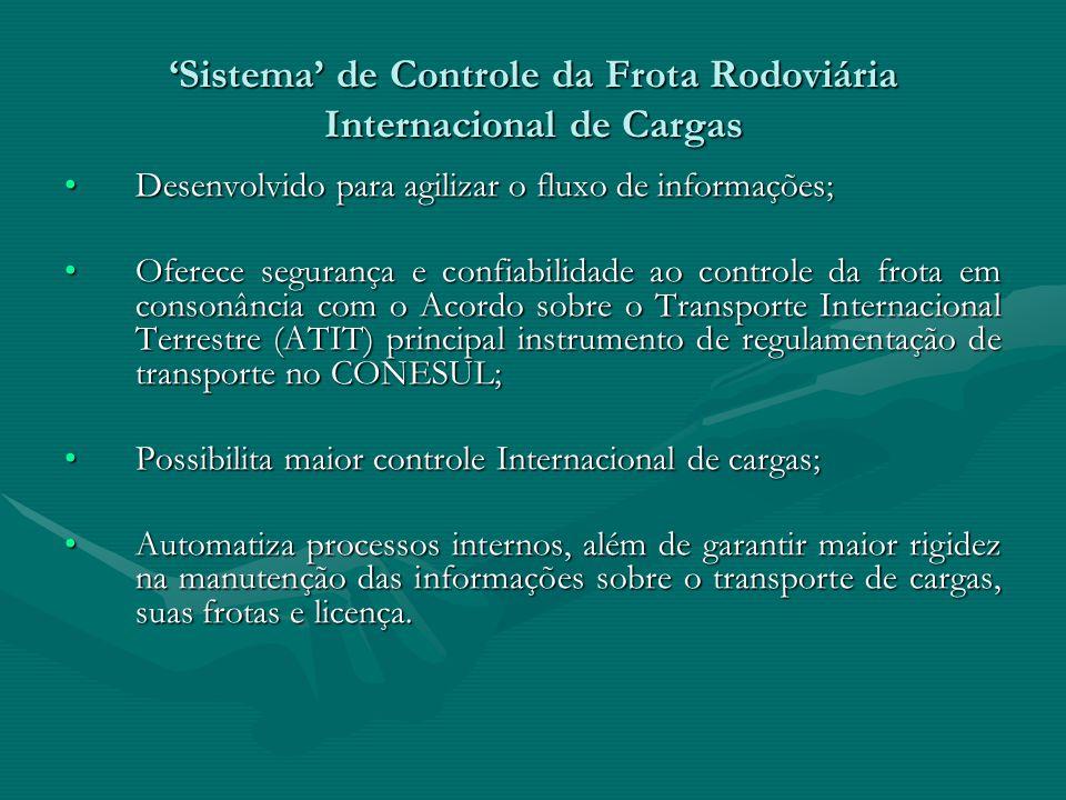 'Sistema' de Controle da Frota Rodoviária Internacional de Cargas