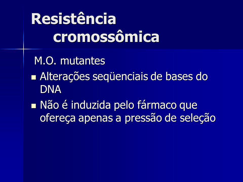 Resistência cromossômica