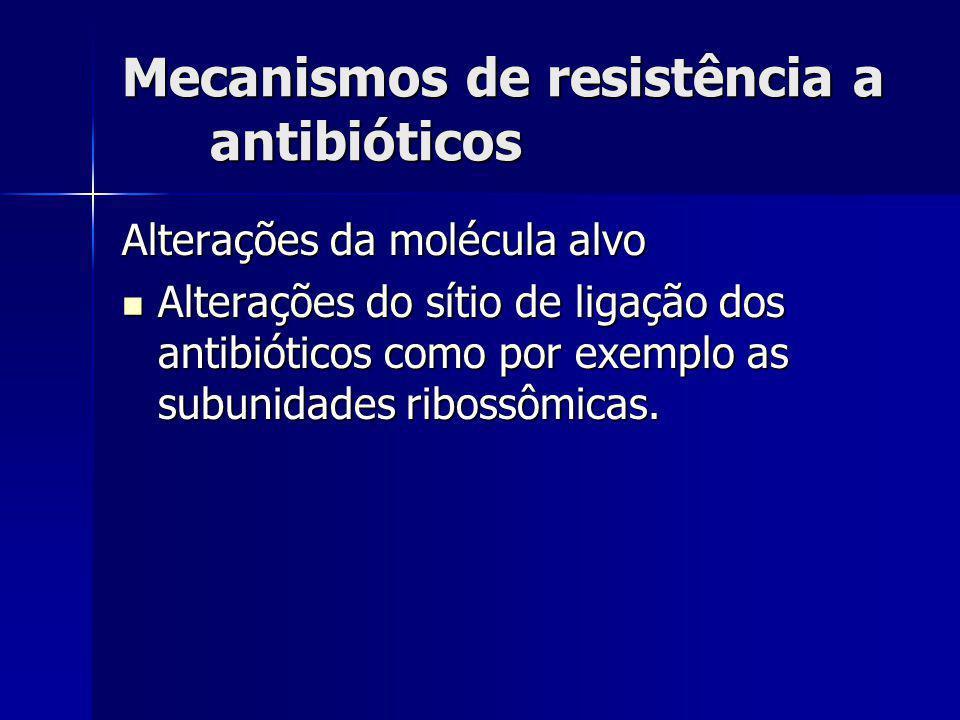 Mecanismos de resistência a antibióticos