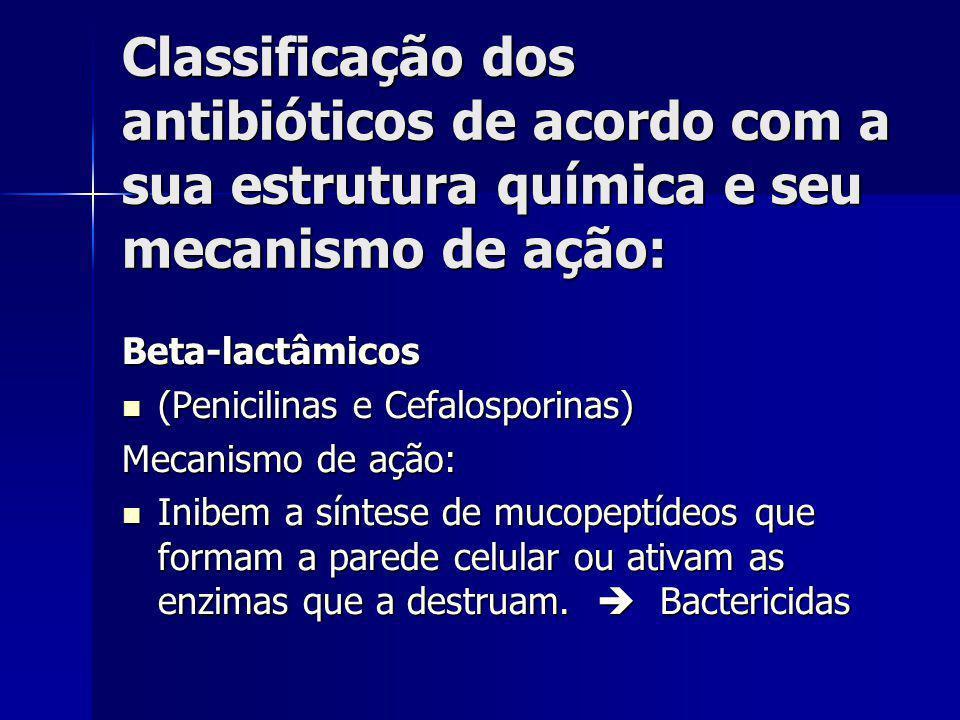 Classificação dos antibióticos de acordo com a sua estrutura química e seu mecanismo de ação: