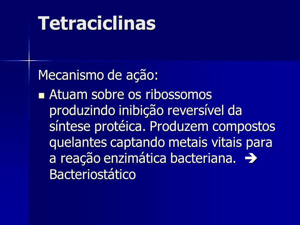 Tetraciclinas Mecanismo de ação: