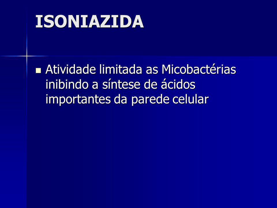 ISONIAZIDA Atividade limitada as Micobactérias inibindo a síntese de ácidos importantes da parede celular.