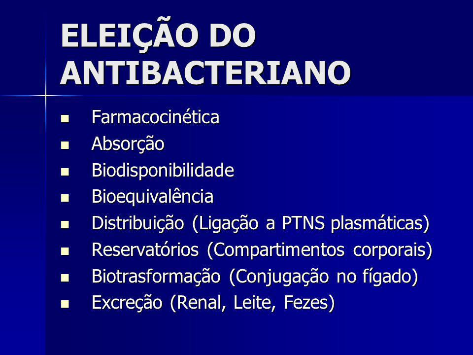 ELEIÇÃO DO ANTIBACTERIANO