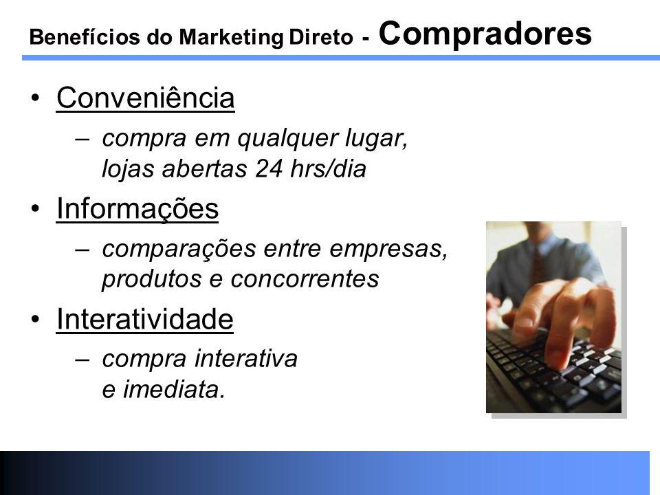 Benefícios do Marketing Direto - Compradores