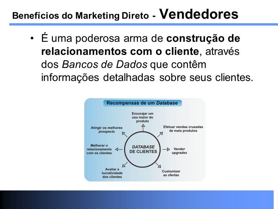 Benefícios do Marketing Direto - Vendedores