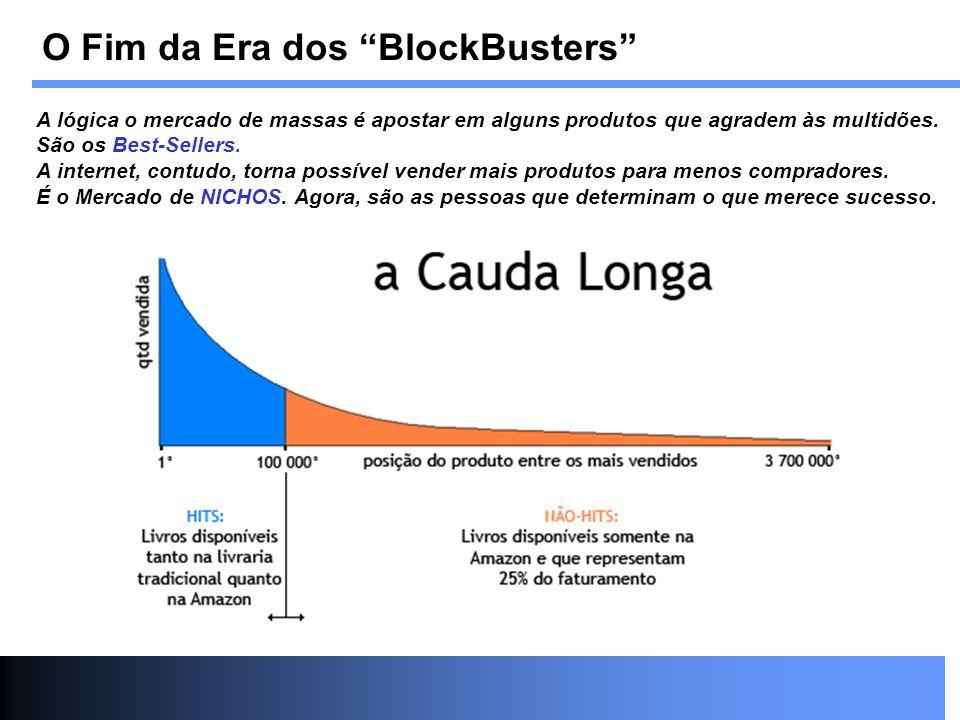 O Fim da Era dos BlockBusters