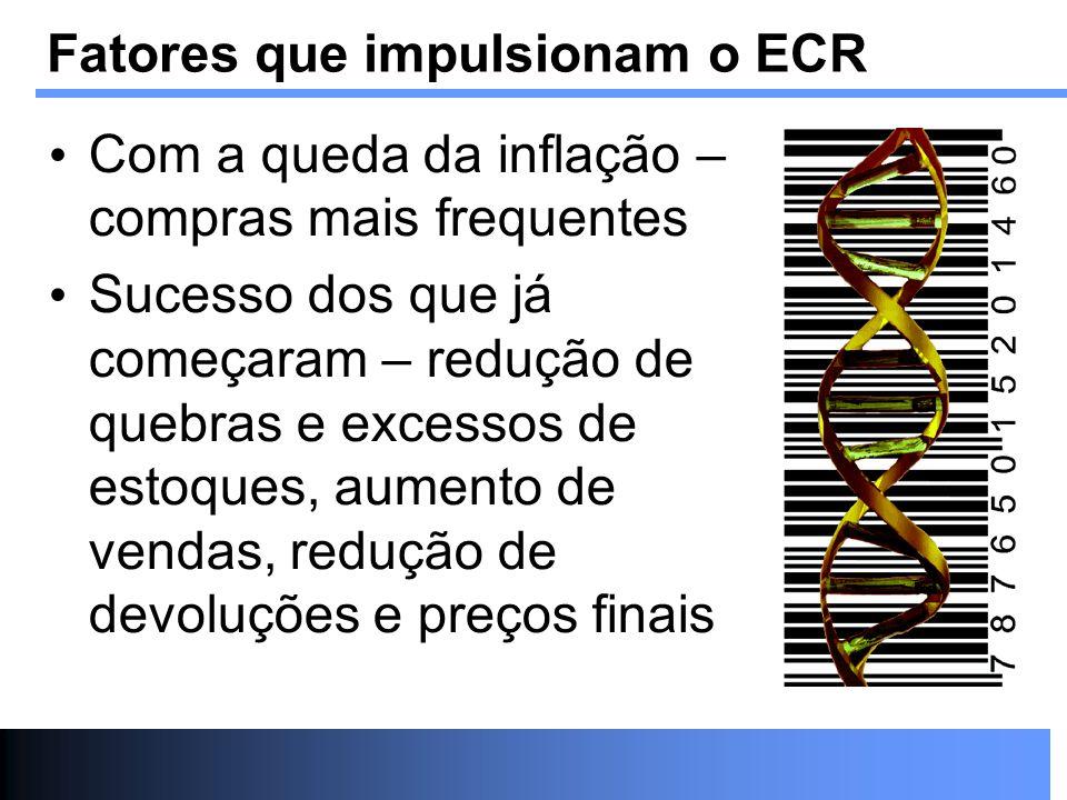 Fatores que impulsionam o ECR