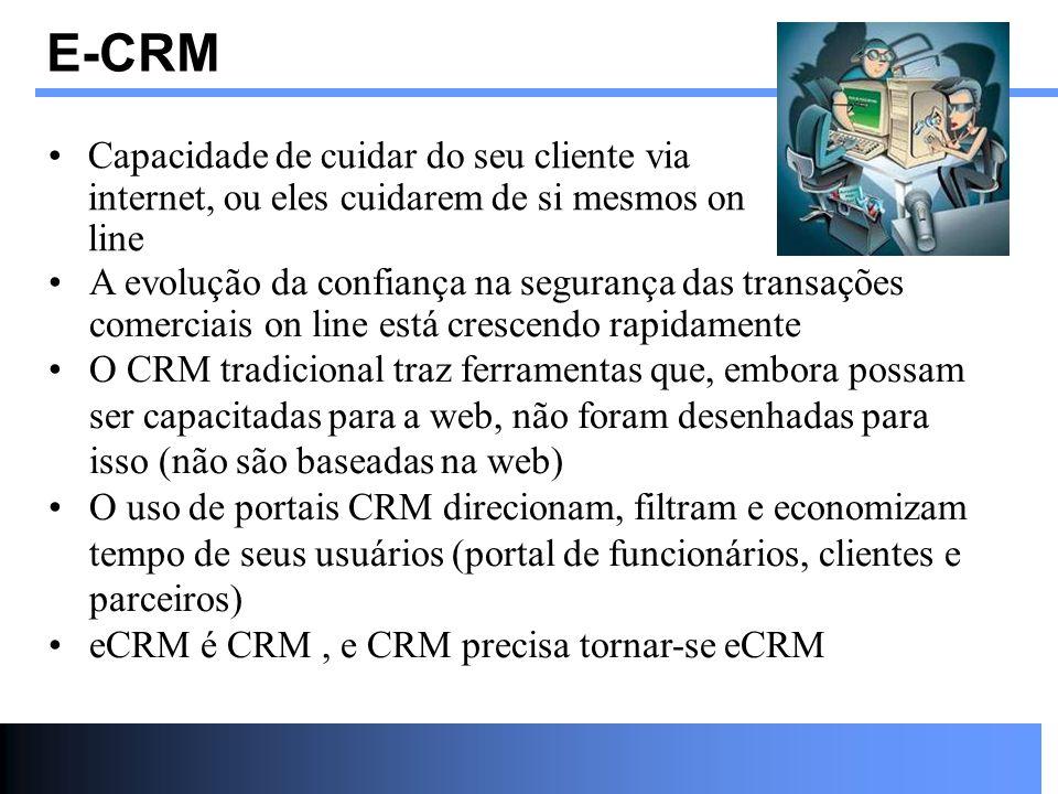 E-CRM Capacidade de cuidar do seu cliente via internet, ou eles cuidarem de si mesmos on line.