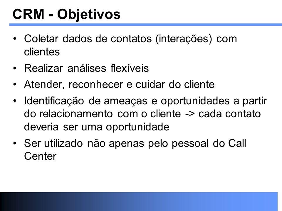 CRM - Objetivos Coletar dados de contatos (interações) com clientes