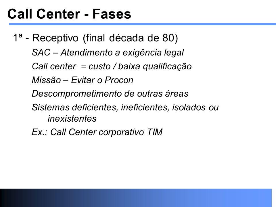 Call Center - Fases 1ª - Receptivo (final década de 80)