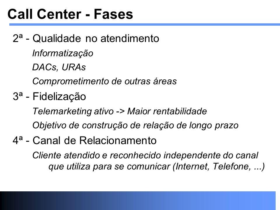 Call Center - Fases 2ª - Qualidade no atendimento 3ª - Fidelização