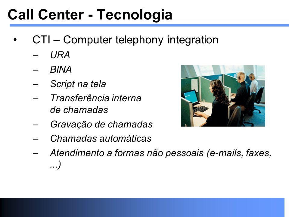 Call Center - Tecnologia