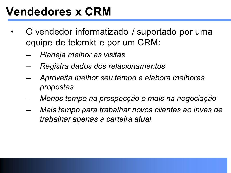 Vendedores x CRM O vendedor informatizado / suportado por uma equipe de telemkt e por um CRM: Planeja melhor as visitas.