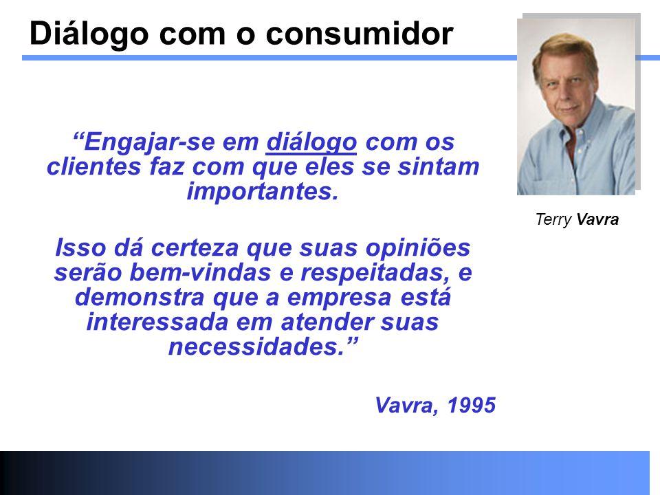 Diálogo com o consumidor