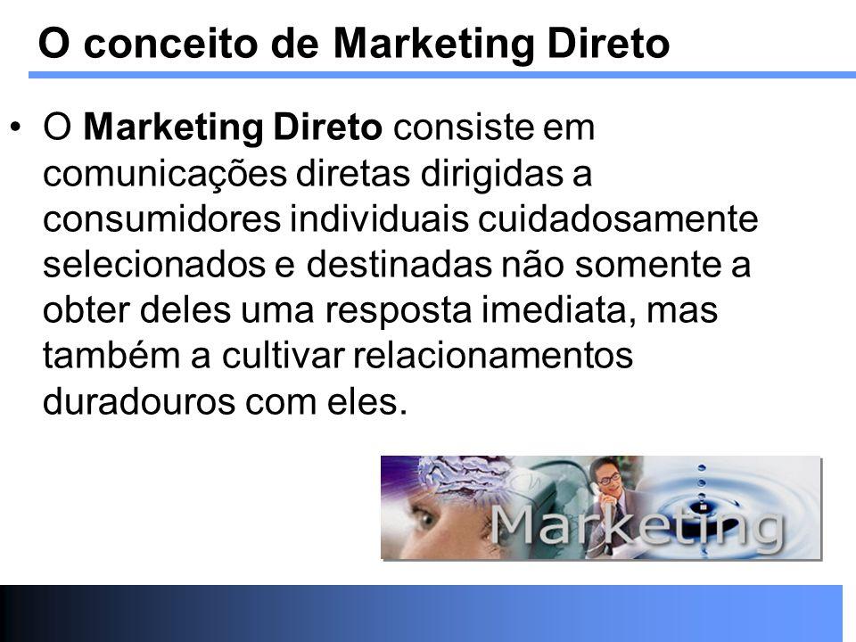 O conceito de Marketing Direto