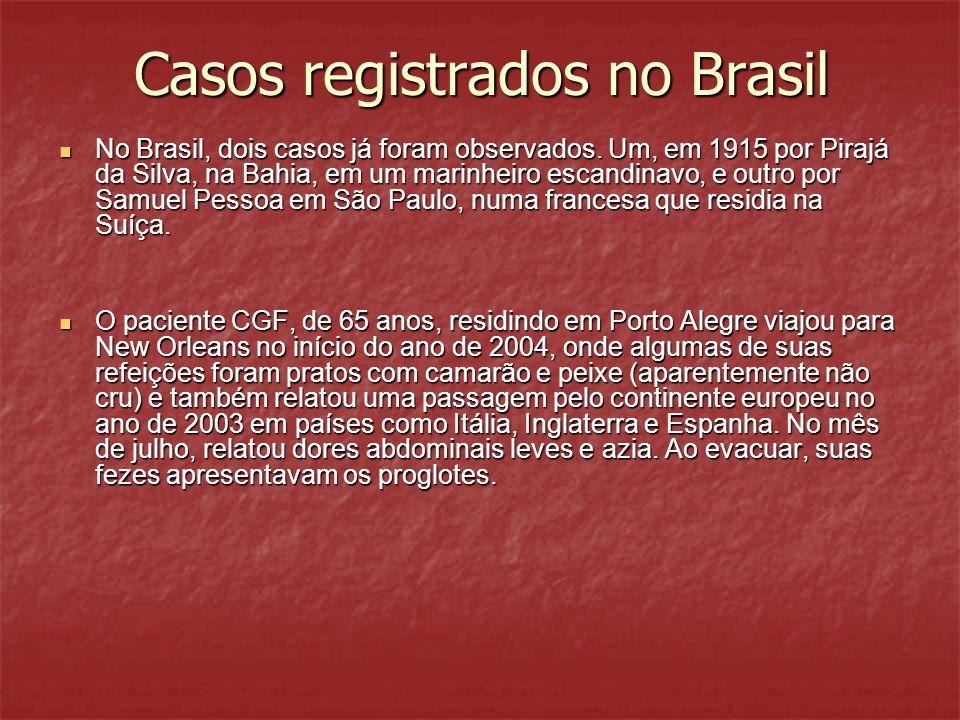 Casos registrados no Brasil