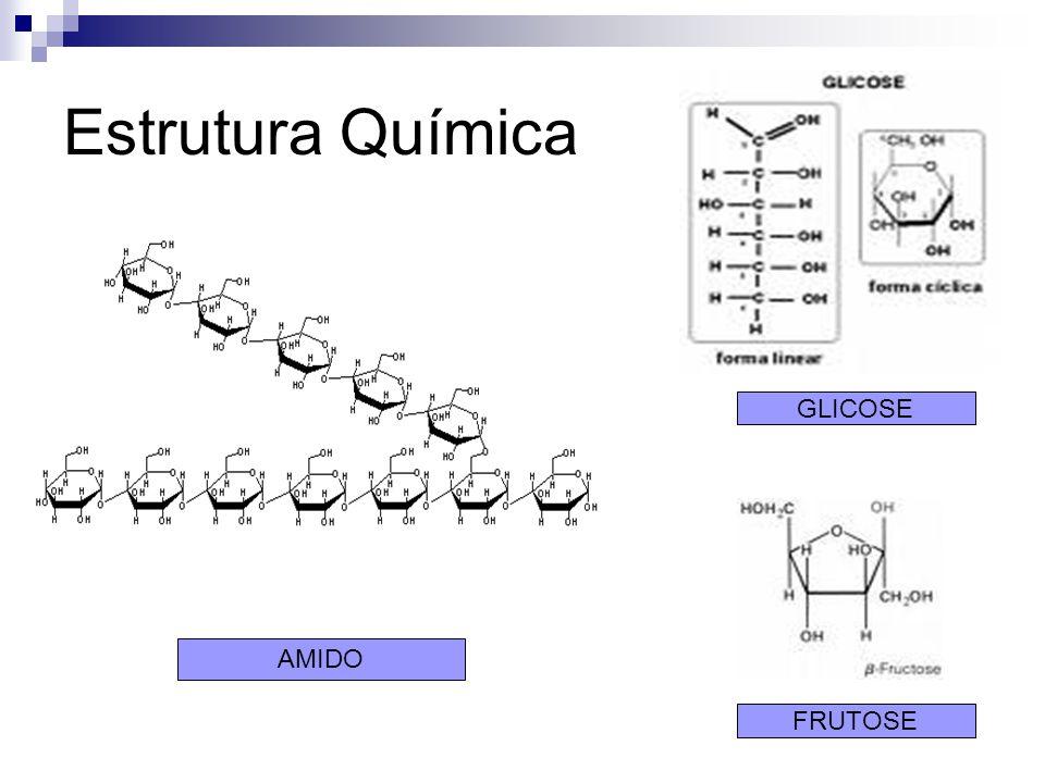 Estrutura Química GLICOSE AMIDO FRUTOSE