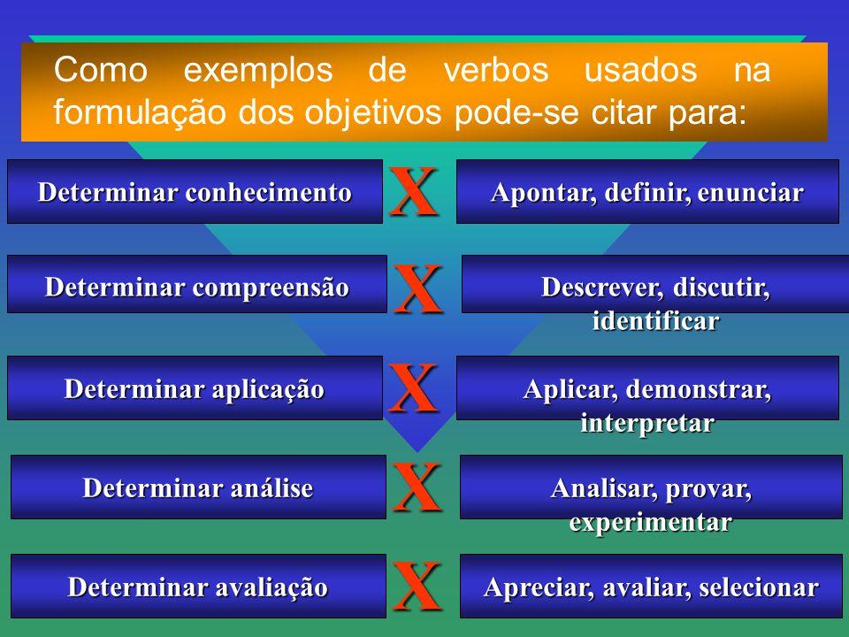 Como exemplos de verbos usados na formulação dos objetivos pode-se citar para: