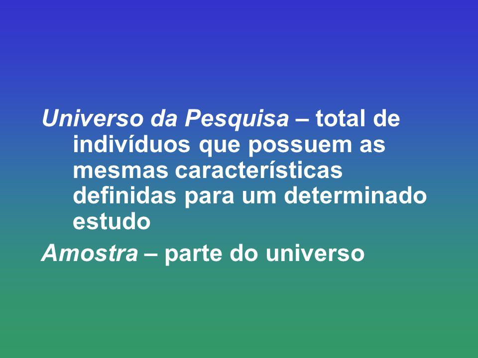 Universo da Pesquisa – total de indivíduos que possuem as mesmas características definidas para um determinado estudo