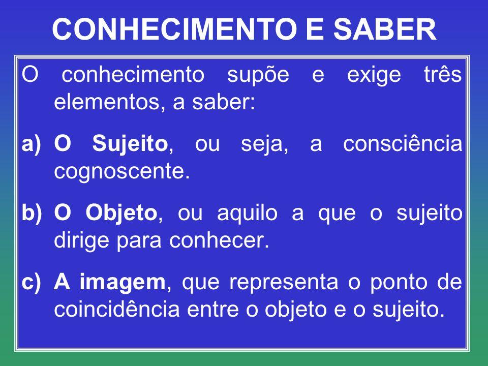 CONHECIMENTO E SABER O conhecimento supõe e exige três elementos, a saber: O Sujeito, ou seja, a consciência cognoscente.