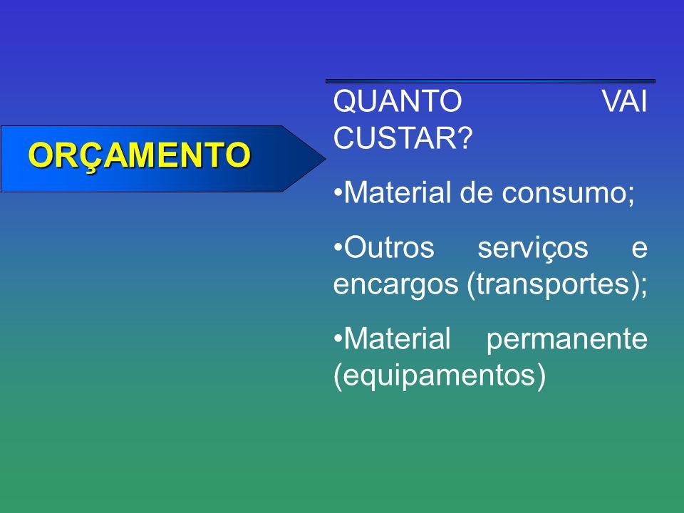 ORÇAMENTO QUANTO VAI CUSTAR Material de consumo;