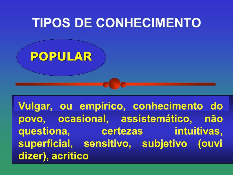 TIPOS DE CONHECIMENTO POPULAR