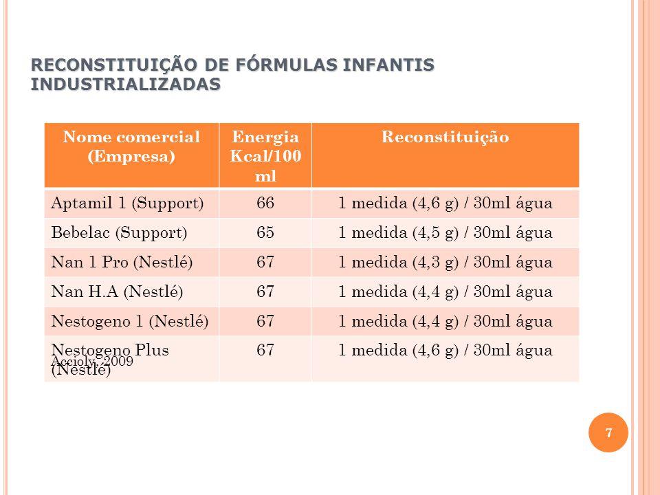 RECONSTITUIÇÃO DE FÓRMULAS INFANTIS INDUSTRIALIZADAS